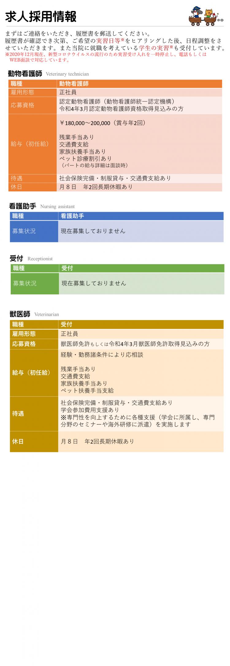 求人募集(VT・Vetのみ)×2